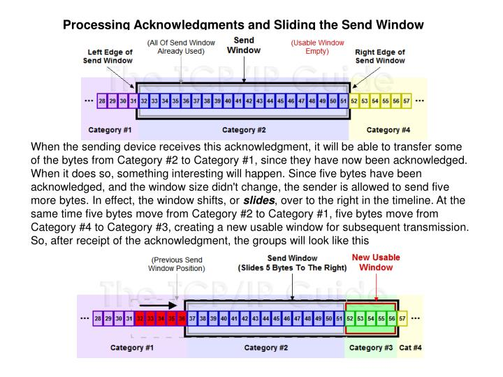 Processing Acknowledgments and Sliding the Send Window