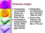 timeliness insights