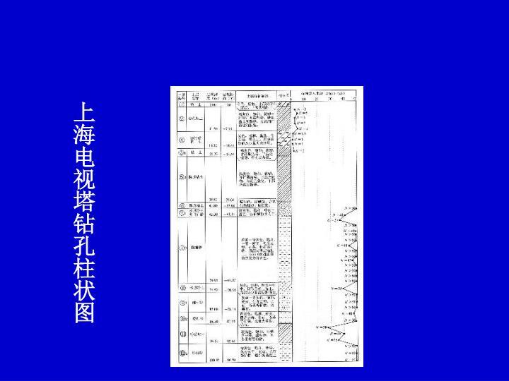 上海电视塔钻孔柱状图