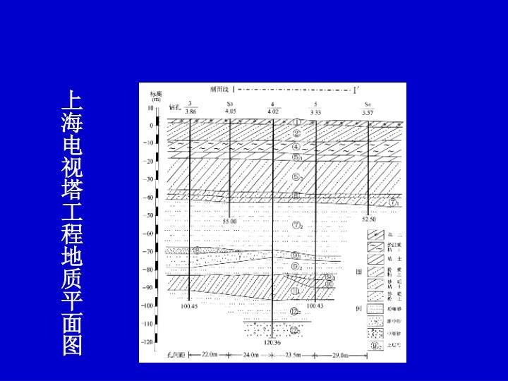 上海电视塔工程地质平面图