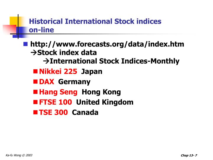 Historical International Stock indices