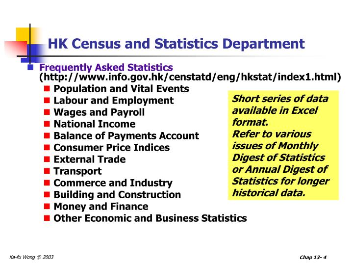 HK Census and Statistics Department
