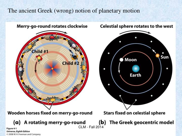 The ancient Greek (wrong) notion of planetary motion