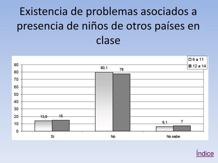 Existencia de problemas asociados a presencia de niños de otros países en clase