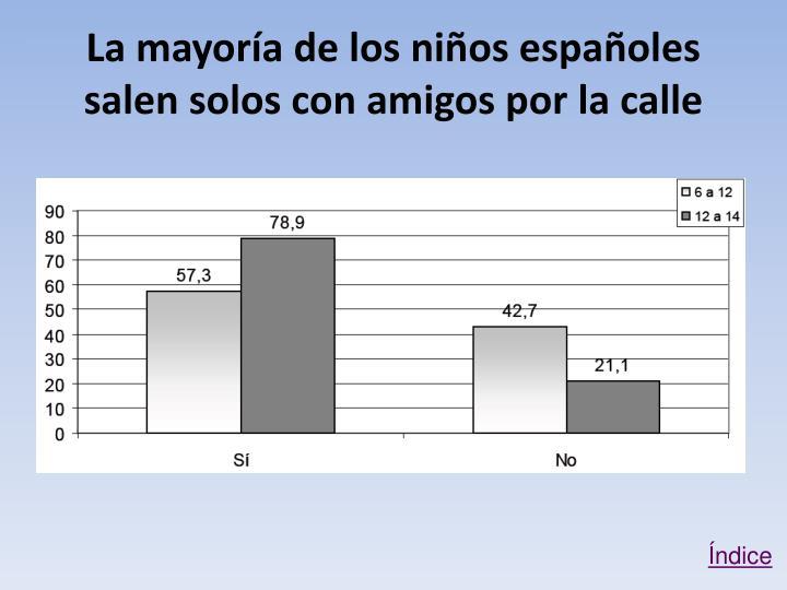 La mayoría de los niños españoles salen solos con amigos por la calle