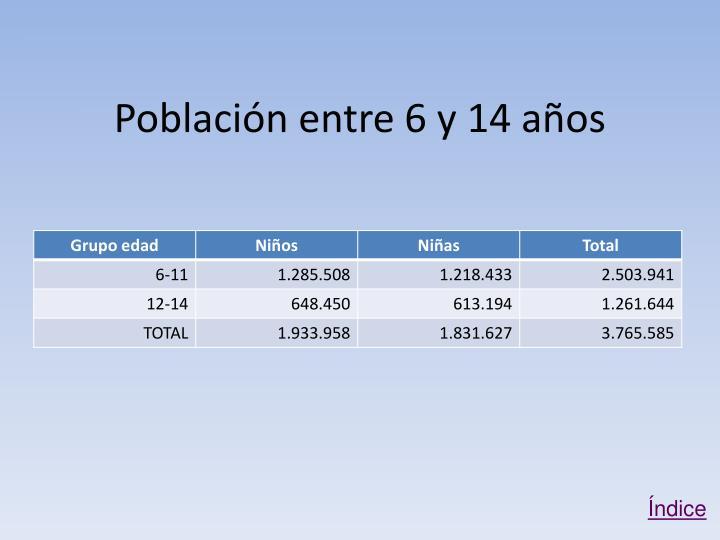 Población entre 6 y 14 años