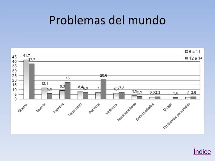 Problemas del mundo