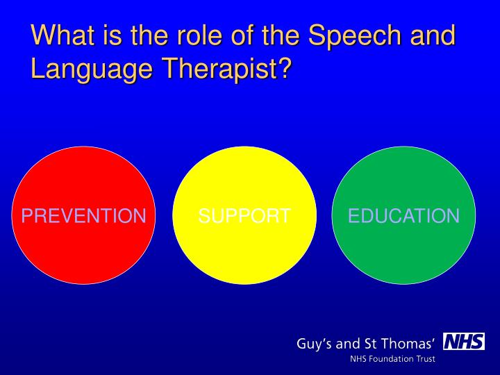 what is the role of language Effective communications and oral language oral language is the greatest use of language and is the basis of communication - in fact it is the basis of literacy 'language plays a vital role in the personal and social development of children.