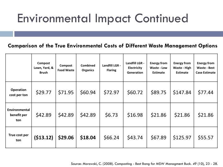 Environmental Impact Continued