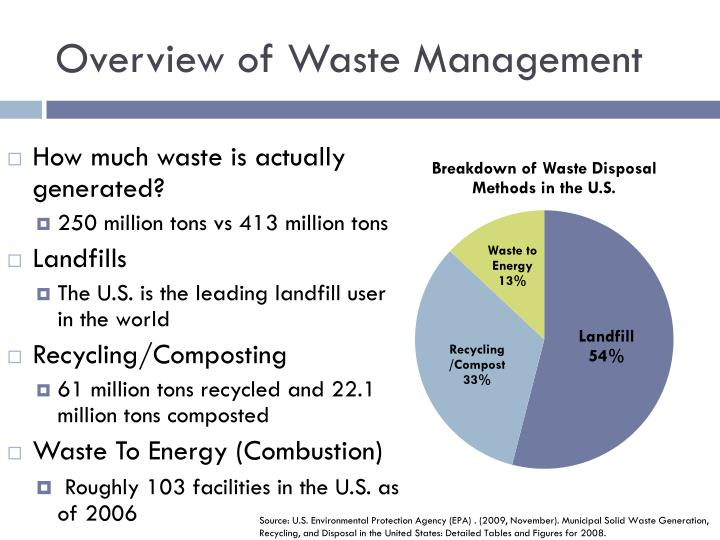 Overview of Waste Management