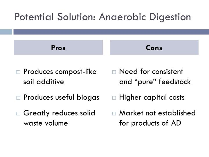 Potential Solution: Anaerobic Digestion