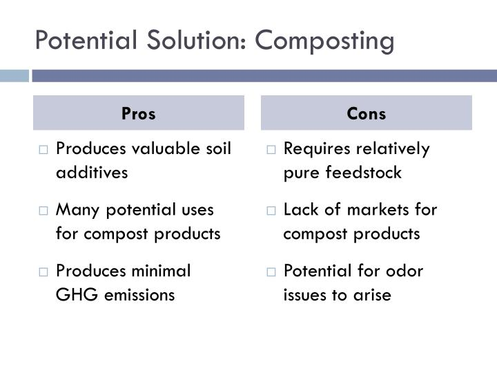 Potential Solution: Composting