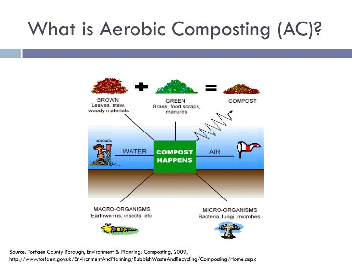What is Aerobic Composting (AC)?