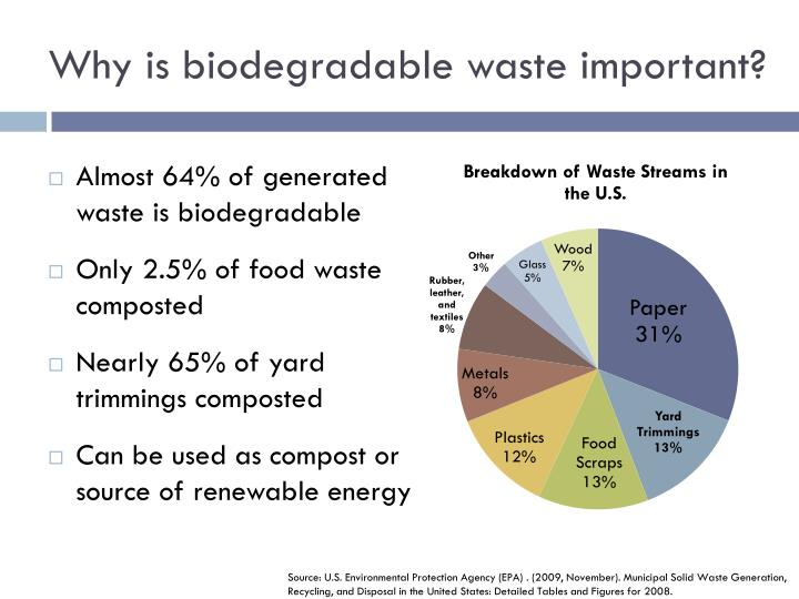 Why is biodegradable waste important?