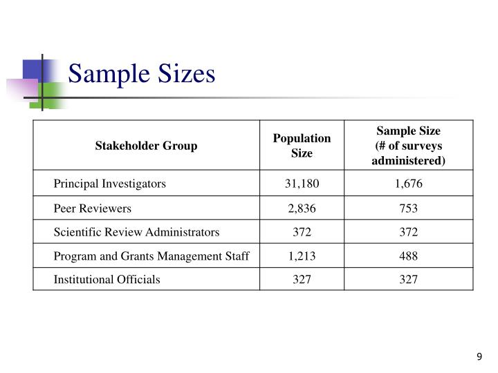 Sample Sizes