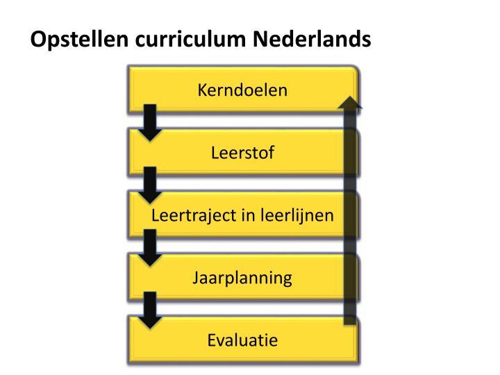 Opstellen curriculum Nederlands