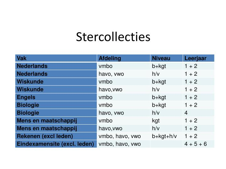Stercollecties