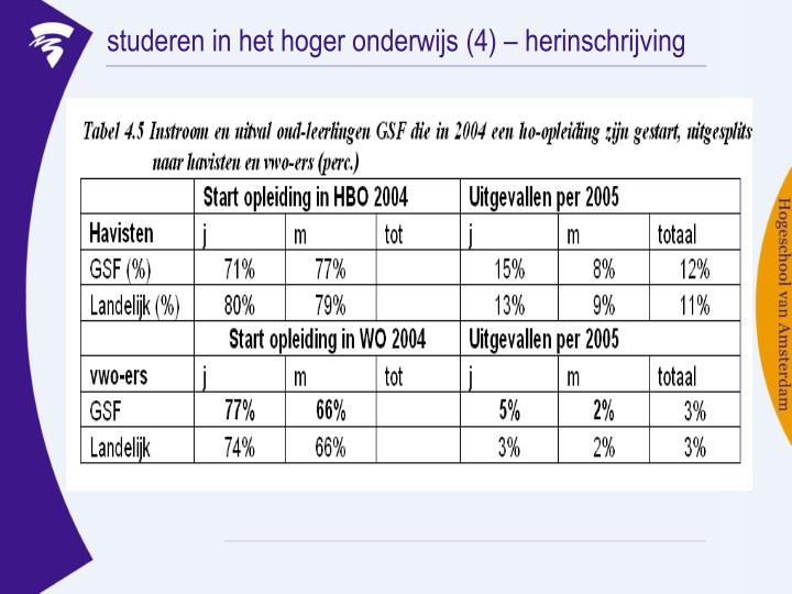 studeren in het hoger onderwijs (4) – herinschrijving