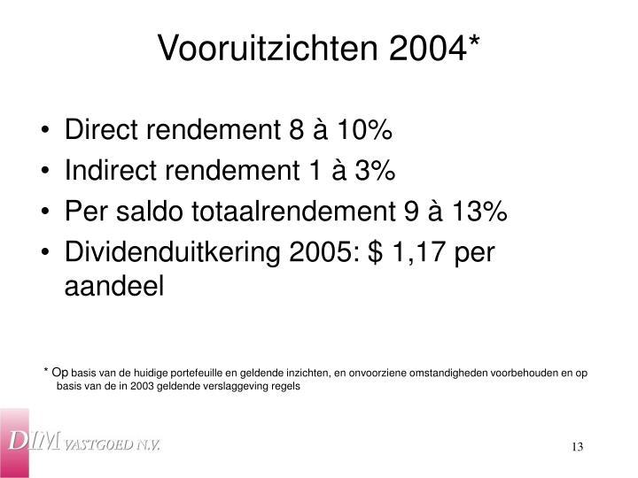 Vooruitzichten 2004*
