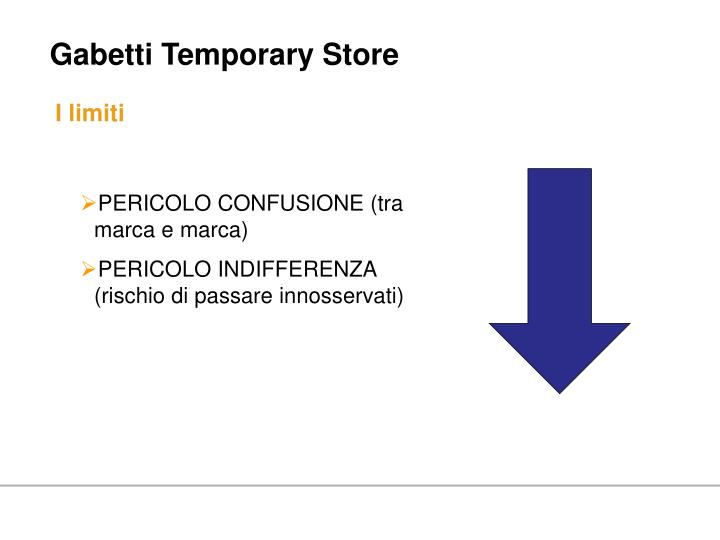 Gabetti Temporary Store