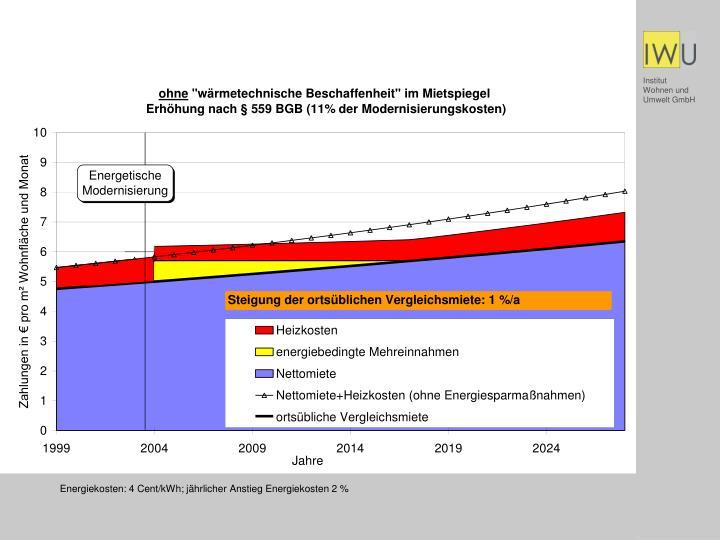 Energiekosten: 4 Cent/kWh; jährlicher Anstieg Energiekosten 2 %
