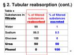 2 tubular reabsorption cont