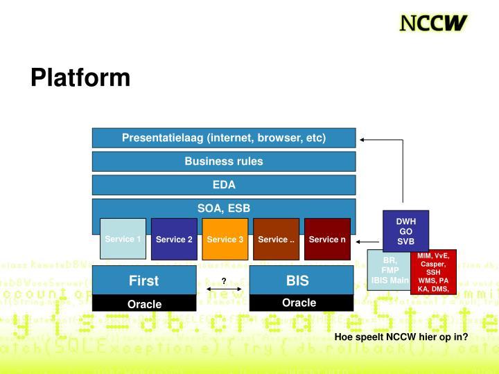 Presentatielaag (internet, browser, etc)
