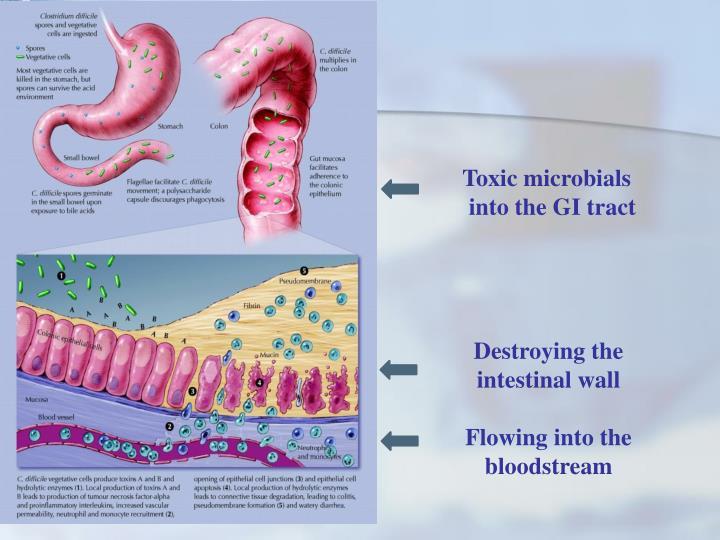 Toxic microbials