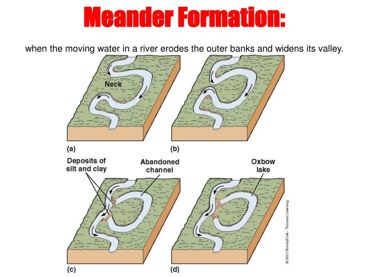 PPT - Middle River Stage: River landforms in Lowland Area ...