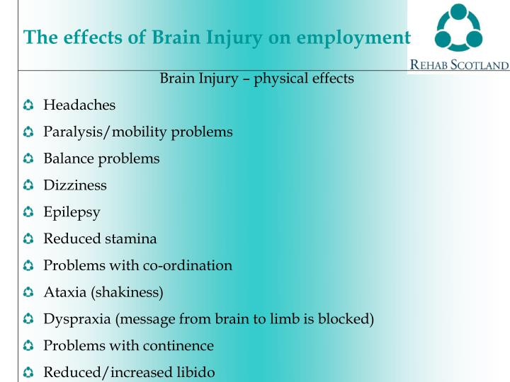 Brain Injury – physical effects