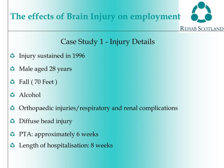Case Study 1 - Injury Details