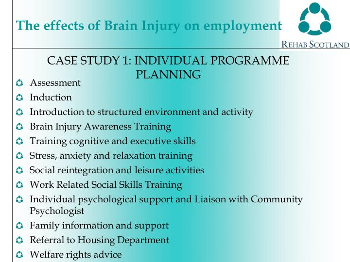 CASE STUDY 1: INDIVIDUAL PROGRAMME PLANNING