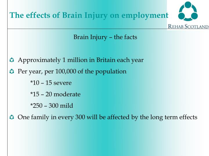 Brain Injury – the facts