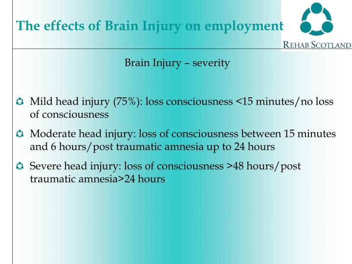 Brain Injury – severity