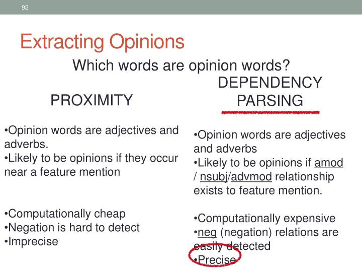 Extracting Opinions