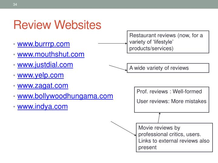 Review Websites