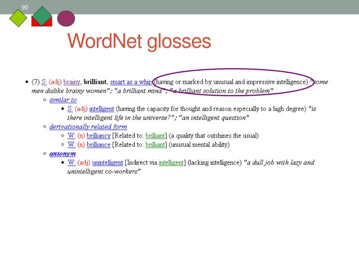 WordNet glosses