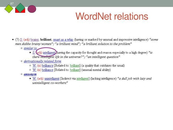 WordNet relations