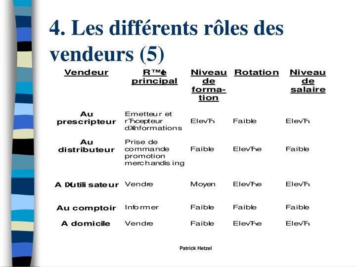 4. Les différents rôles des vendeurs (5)