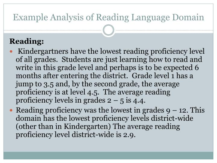 Example Analysis of Reading Language Domain