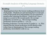 example analysis of reading language domain