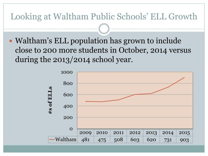 Looking at Waltham Public Schools' ELL Growth