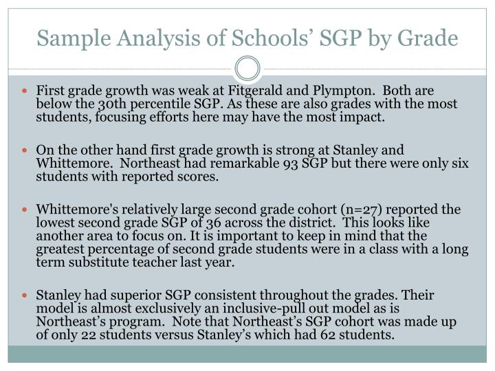 Sample Analysis of Schools' SGP by Grade