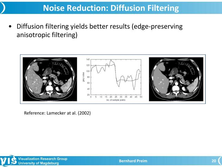 Noise Reduction: Diffusion Filtering