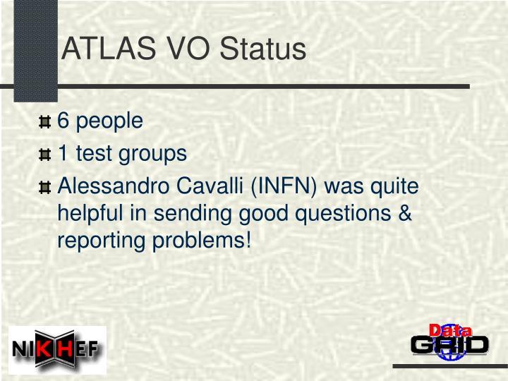 ATLAS VO Status