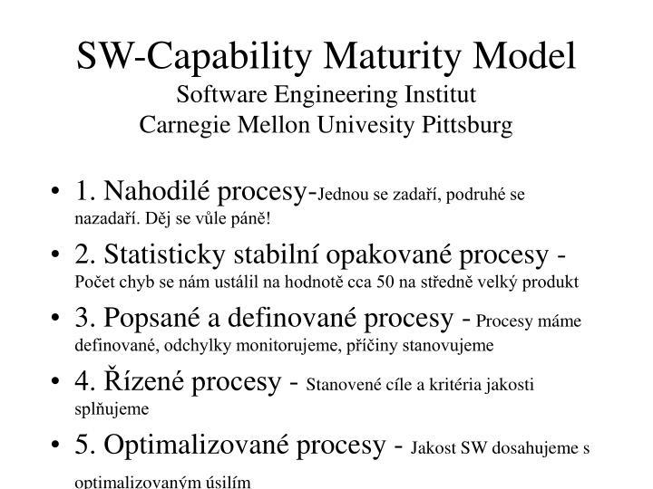 SW-Capability Maturity Model