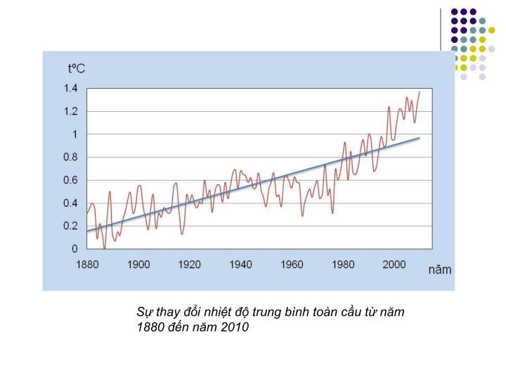 Sự thay đổi nhiệt độ trung bình toàn cầu từ năm 1880 đến năm 2010