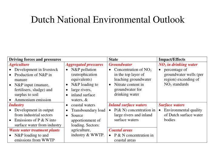 Dutch National Environmental Outlook