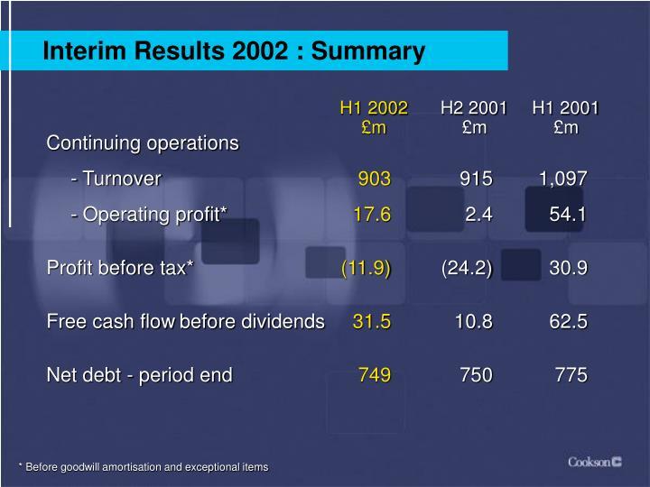 Interim Results 2002 : Summary