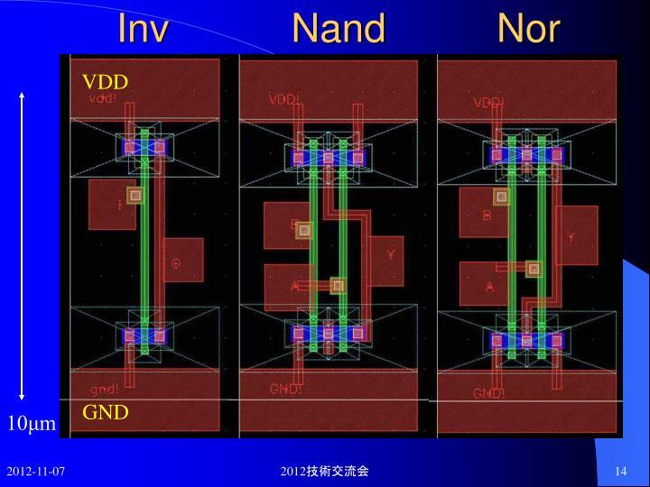 Inv           Nand          Nor